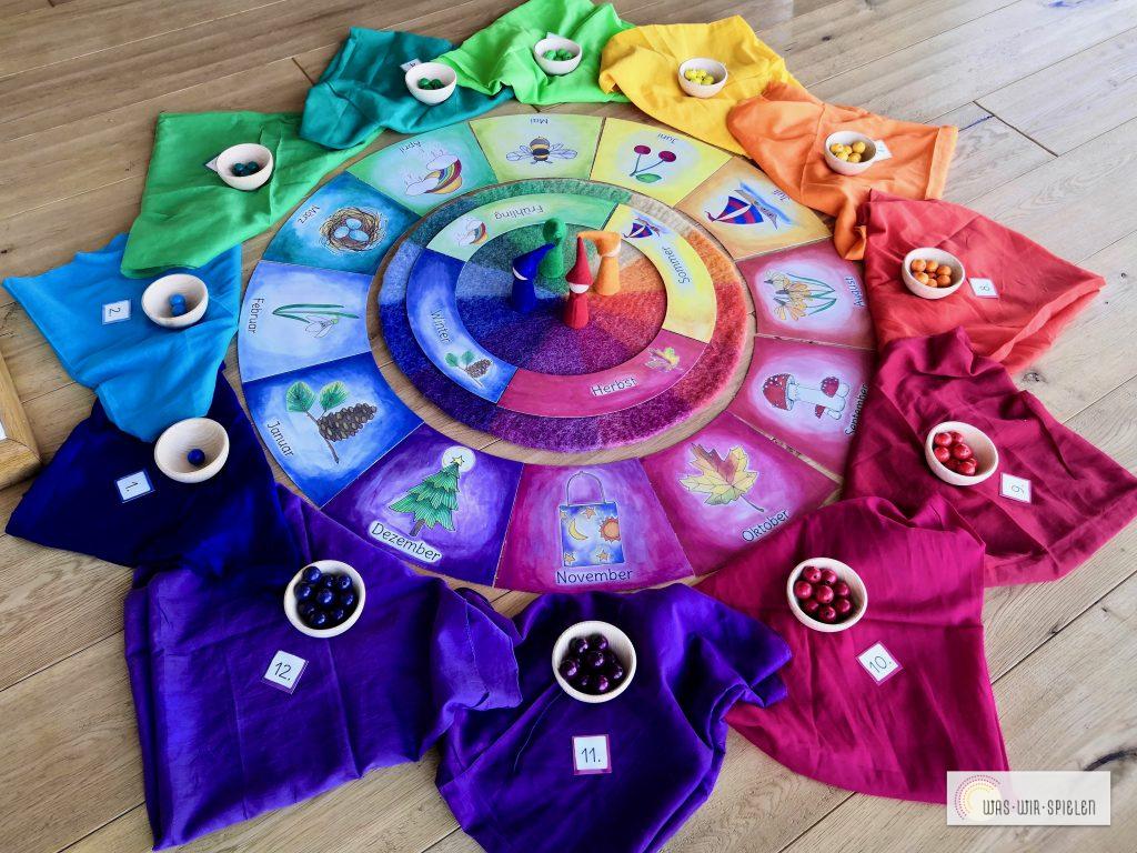 Das Farbenkreismaterial als Jahreskreis aufgelegt